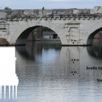 Fig. 15. Bridge of Augustus and Tiberius. Study of the ancient levels of the riverbed and of the waterline.