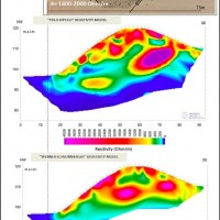 Fig. 4. Geoelectrical tomography obtained by using two different analysis models. At the top geoelectrical data, with the method of spontaneous potentials (after Rizzo, 1986c).